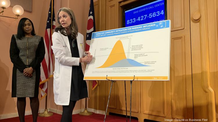 Ohio Economy Ranking and What Factors That Influence It